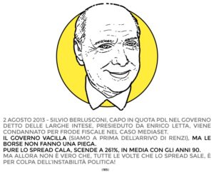 Lo spread per fare fuori Berlusconi